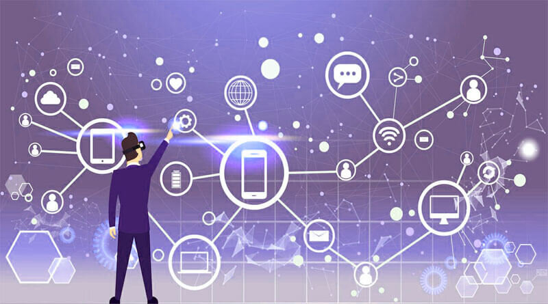 How Digital Marketing Is Only the Future of Marketing